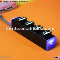 High Speed USB 2 0 Hub