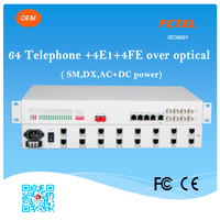 Dual Power 60 Ports Voice, 4FE, 4E1PCM Multiplexer
