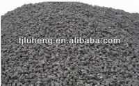 Good Price Metallurgical Coke
