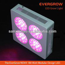 Evergrow Newest 2013 Best Quality Nova S4 bloom led grow light best for flowering and fruiting