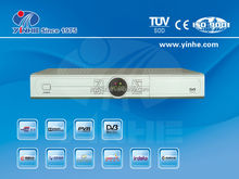 HD DVBT2/S2 combo TV receiver with Conax CAS embedded