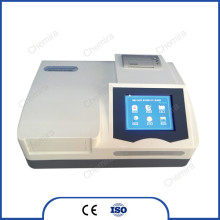 microtiter 96 well elisa plate reader