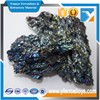 Chinese Minerals Metallurgy For Green Silicon