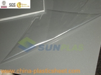 ABS Metallic Sheet