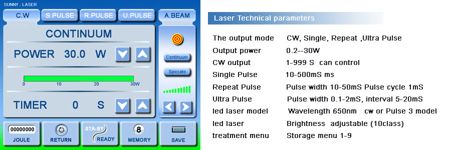 Improvement Co2 Medical Surgical Laser Equipment (CE approved)