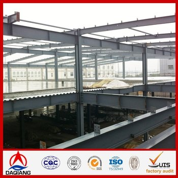 Prefabricated Steel Roof Trusses Prices