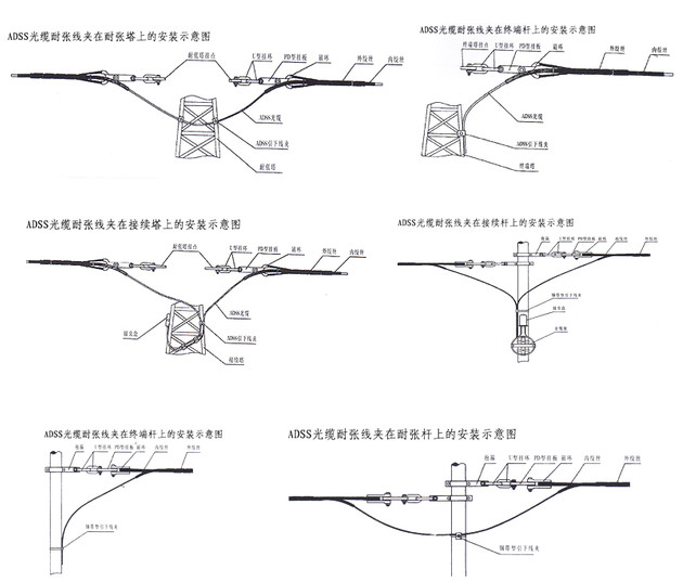 Hang Fiber Cable Overhead prepormed armour rod line splicing