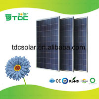 Good Quatliy/High efficiency water cooled solar panels for solar system