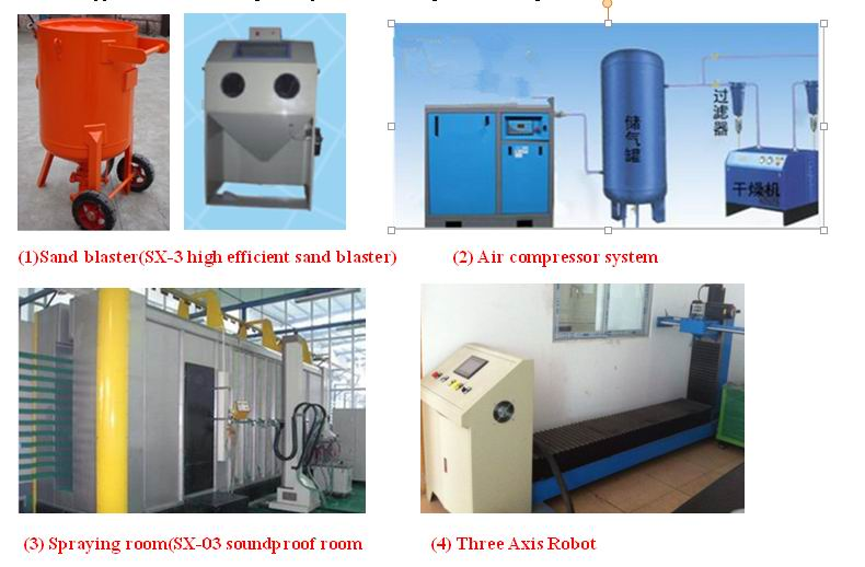 Arc spray equipment,Thermal spray guns,spraying equipment