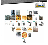 AOCNO professional baking equipment/baking machine/Bread making production line