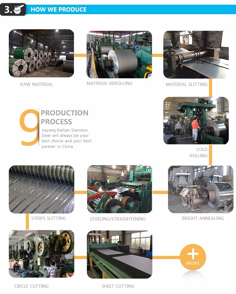 Stainless Steel 201 Grade