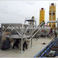 China high quality hot sale rotary drum slag dryer for drying sand