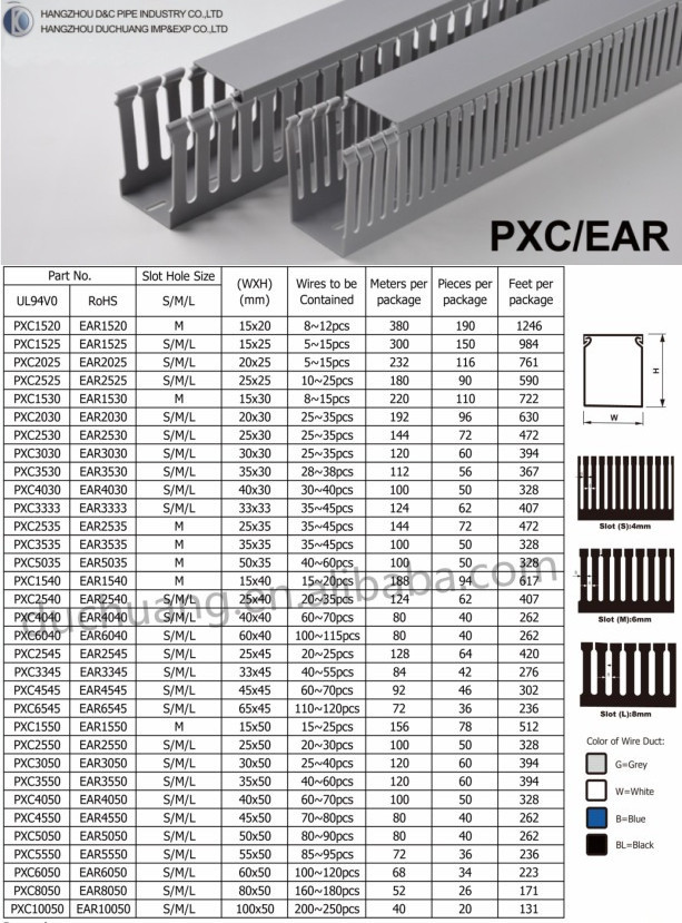 Pvc Cable Size : Pvc wiring cable ducts electrical plastic trunkings buy
