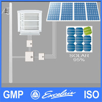 Solar water air cooler for factory air cooling system