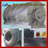 2014 New technology automatic deslagging system tyre pyrolysis plant manufacturers from china