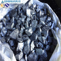 China Product SGS BV Certificates Mineral
