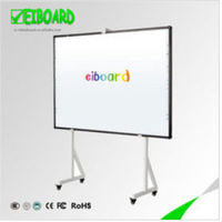 Electromagnetic Big Size Whiteboard with Rollers