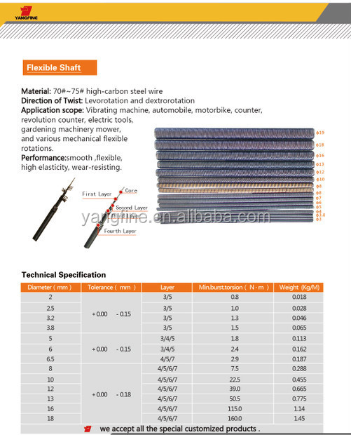 High Carbon Stainless steel wire Flexible Shafts