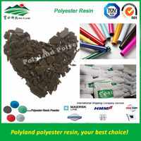 saturated polyester resin for spray powder coating manufacturer
