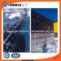 BOFU concrete formwork system, construction formwork, recycle when used out and environment friendly