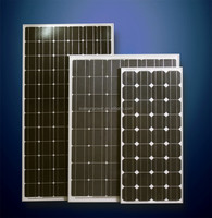 18V mono/poly solar panels for 12 volt battery