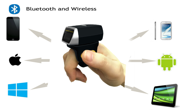 NT-R2 Wearable 2D Ring Scanner QR Code Image Reader Mini Wireless Bluetooth Barcode Scanner for Android, IOS, Windows