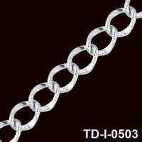 manufacturer top sale zippers chain nylon