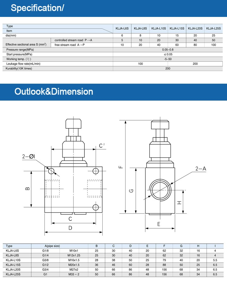 KLJA series one way check solenoid valve