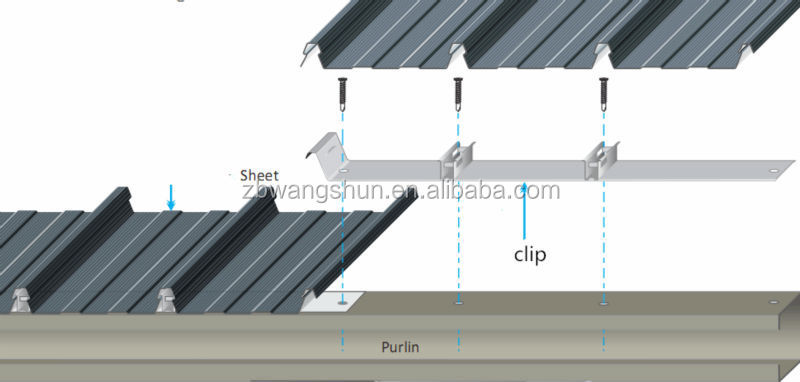 China Diy Metal Roof Steel Flat Roof Construction Decking