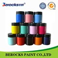 Acrylic paint manufacturers/Great odorless acrylic finger paint stationery set