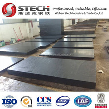 Wholesale price for A36 Hot rolled steel plate, coil, sheet, flat bar