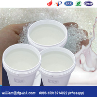 high purity acrylic resin suitable for auto refinish paint