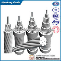 aluminium paste for aac ACSR overhead cable AAC AAAC bare conductor