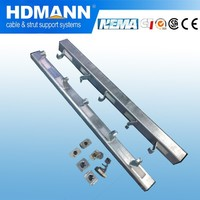 stainless steel Concrete Insert Channel market