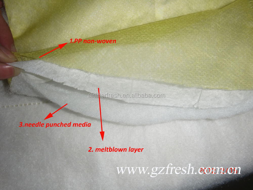FRS-PFM FRESH F5-F9 Medium Efficiency Pocket Filter Non-woven Fabrics Pocket Filter
