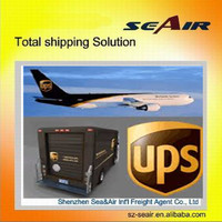Express shipping to Nicaragua by UPS/DHL