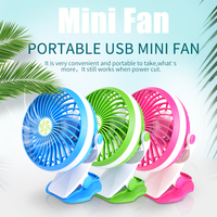Hot Sale Kids Gifts Portable USB