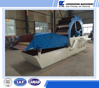 Large capacity sand washing and dewatering machine/industrial sand washer/sand and gravel wash plant