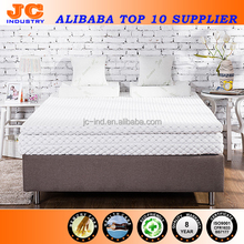 Factory Price Used Mattresses For Sale