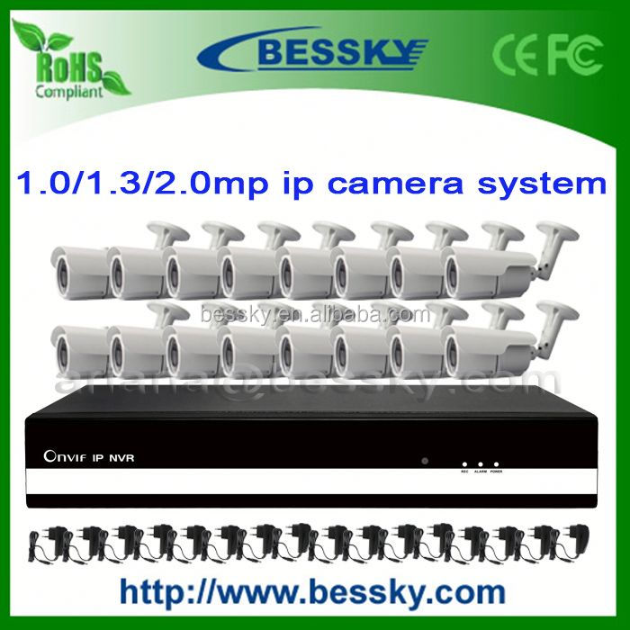 Protection Product IP Camera h.264 nvr kits high focus dvr BE-6016SLIPWA