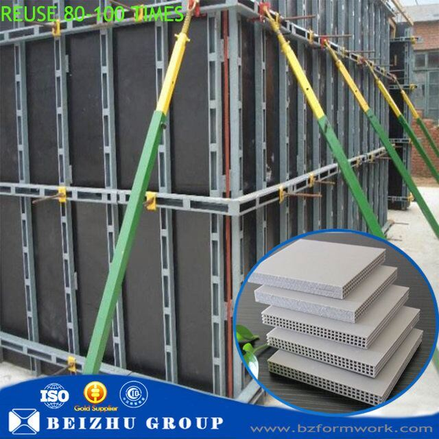 High quality building material concrete fast formwork the best choice