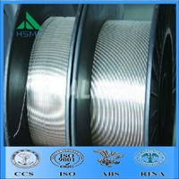 lead product line---aluminum welding wire ER1070,rod