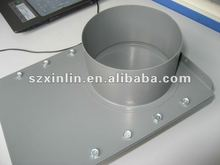 Custom Sheet Metal Types