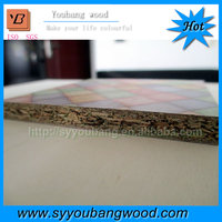high gloss uv melamine mdf/ board uv board for mdf delivery in Russia ,China Manufacturers
