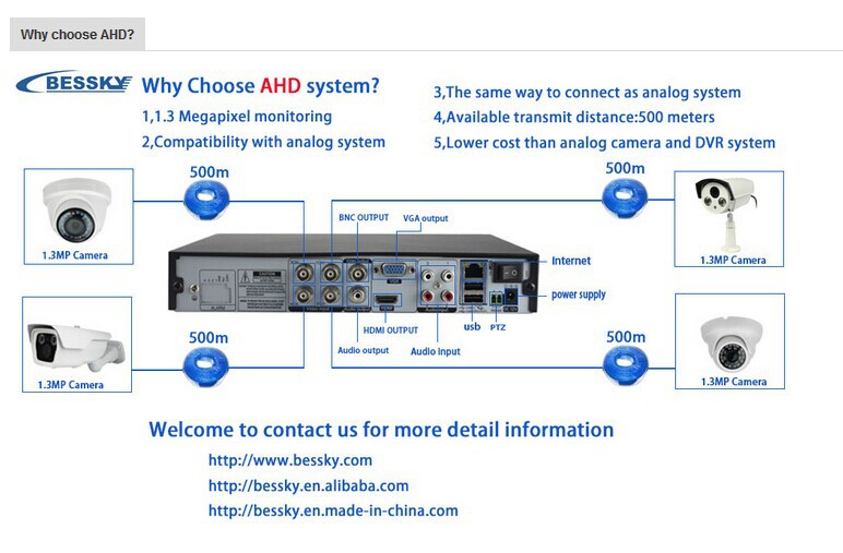 ahd h 246 cctv dvr,ahd dvr with built-in lcd monitor,3 in one dvr