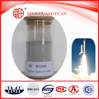 Rocket Propellant /Refractory Material Application Aluminum Powder