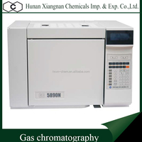 Alibaba Hot Products Analysis Instrument For