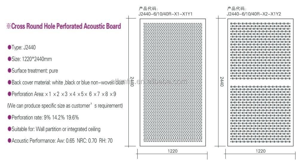 Black Gypsum Board : Best sale wooden grain in door decoration perforated
