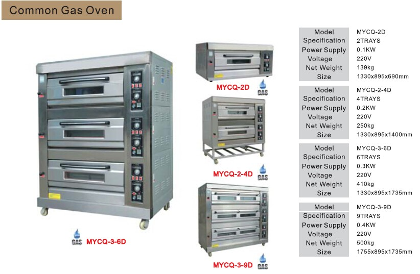 2016 CE Approval Baking Ovens