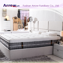 modern style elegant 7-zone pocket spring mattress